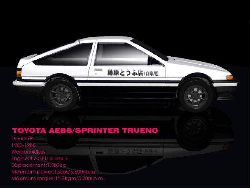 Know your roots: AE86! - Scion FR-S Forum | Subaru BRZ Forum